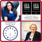 Billable hour charity